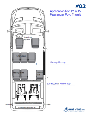 Ford Transit Wheelchair Conversion Type #02