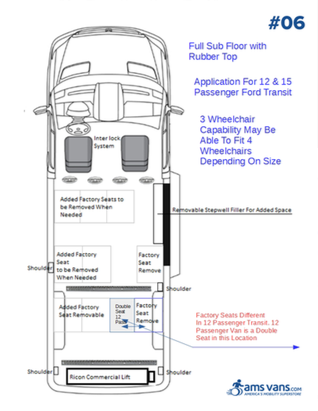 Ford Transit Wheelchair Conversion Type #06