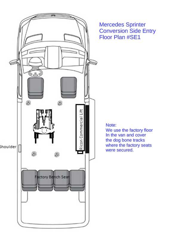 Mercedes-Benz Sprinter - Side Entry Lift Conversion