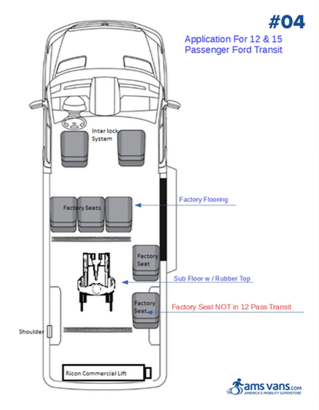 Ford Transit Wheelchair Conversion Type #04