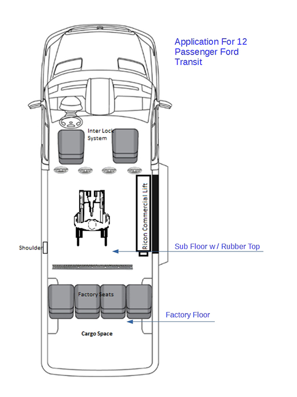 Image Result For Wheelchair Accessible Transit